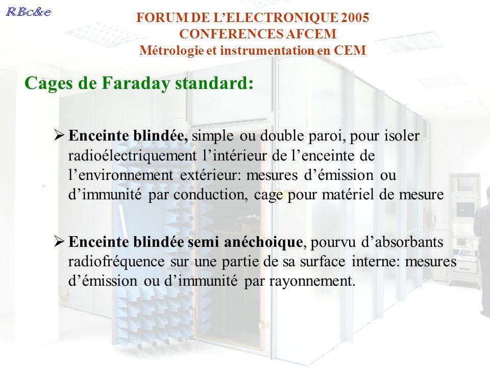 RBc&e FORUM DE LELECTRONIQUE 2005 CONFERENCES AFCEM Métrologie et instrumentation en CEM Cages de Faraday standard: Enceinte blindée, simple ou double
