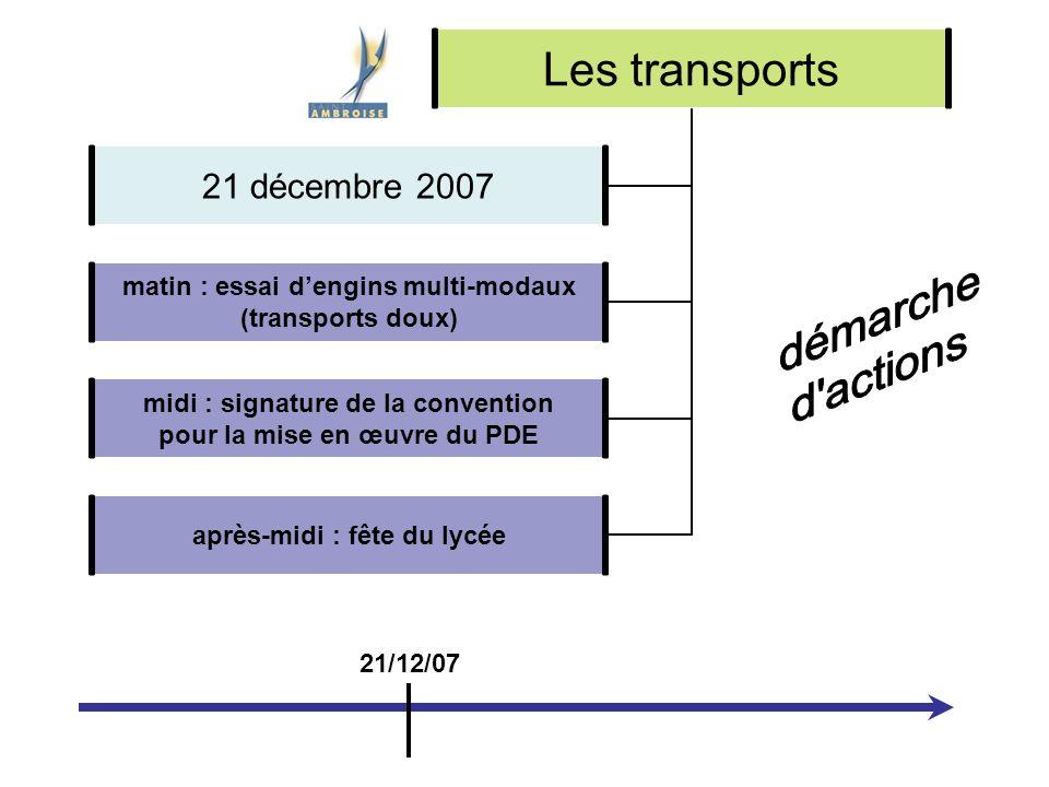 21/12/07 Les transports matin : essai dengins multi- modaux (transports doux) midi : signature de la convention pour la mise en œuvre du PDE après-mid
