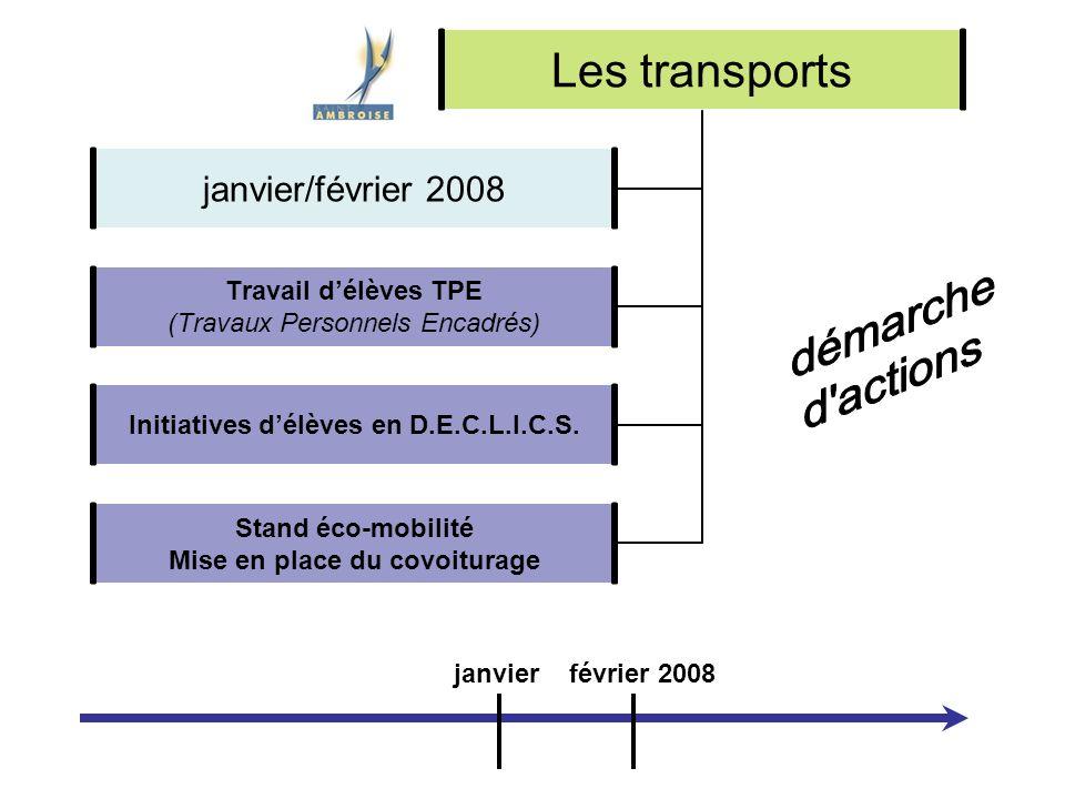 janvier février 2008 Les transports Travail délèves TPE (Travaux Personnels Encadrés) Initiatives délèves en D.E.C.L.I.C.S. Stand éco-mobilité Mise en