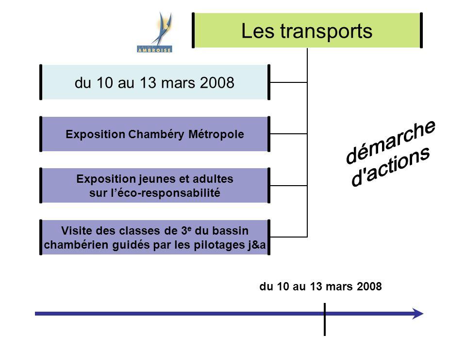 du 10 au 13 mars 2008 Les transports Exposition Chambéry Métropole Exposition jeunes et adultes sur léco- responsabilité Visite des classes de 3 e du