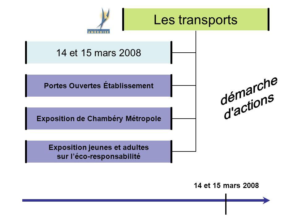 14 et 15 mars 2008 Les transports Portes Ouvertes Établissement Exposition de Chambéry Métropole Exposition jeunes et adultes sur léco- responsabilité