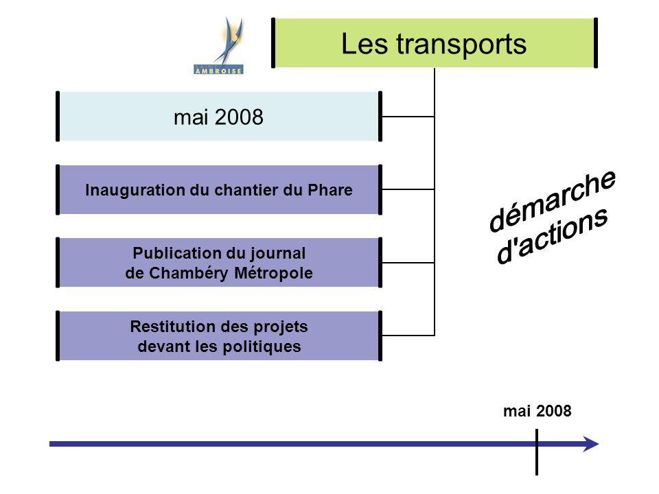 mai 2008 Les transports Inauguration du chantier du Phare Publication du journal de Chambéry Métropole Restitution des projets devant les politiques m
