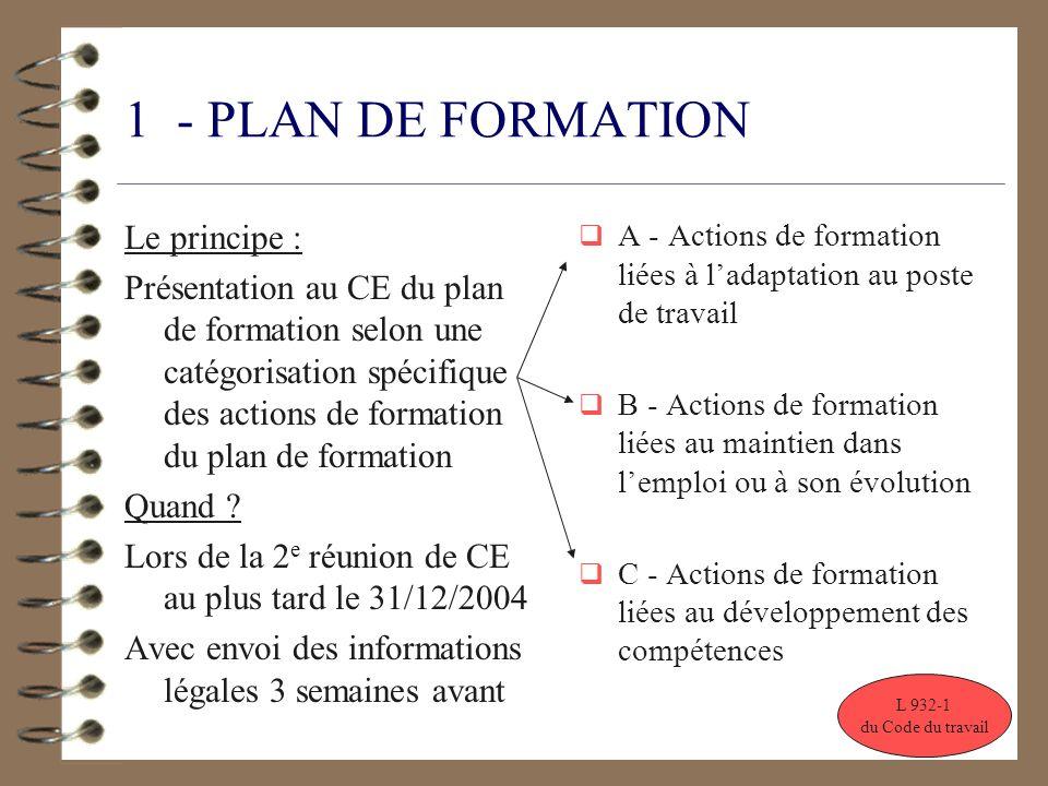 1 - PLAN DE FORMATION Le principe : Présentation au CE du plan de formation selon une catégorisation spécifique des actions de formation du plan de fo