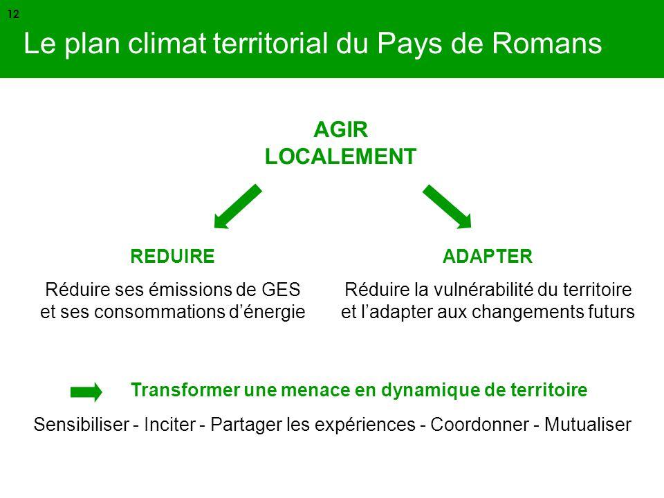 ADAPTER Réduire la vulnérabilité du territoire et ladapter aux changements futurs REDUIRE Réduire ses émissions de GES et ses consommations dénergie L
