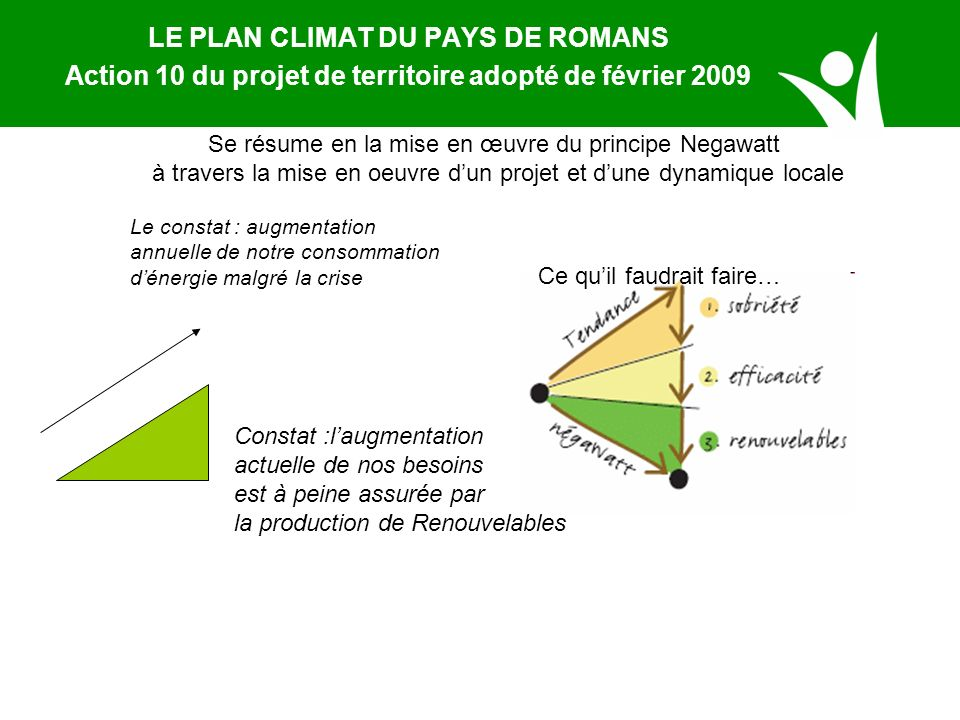 LE PLAN CLIMAT DU PAYS DE ROMANS Action 10 du projet de territoire adopté de février 2009 Le constat : augmentation annuelle de notre consommation dén