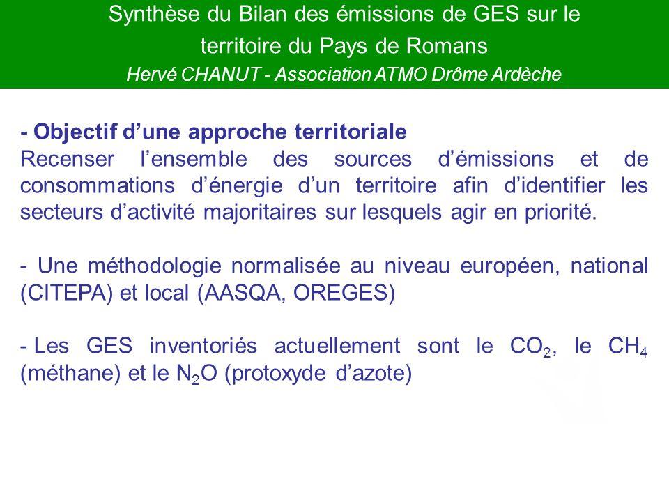 Synthèse du Bilan des émissions de GES sur le territoire du Pays de Romans Hervé CHANUT - Association ATMO Drôme Ardèche - Objectif dune approche terr