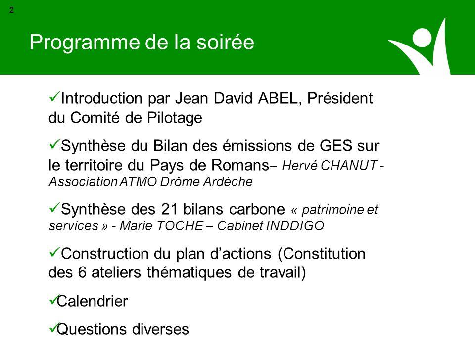 Introduction par Jean David ABEL, Président du Comité de Pilotage Synthèse du Bilan des émissions de GES sur le territoire du Pays de Romans – Hervé C
