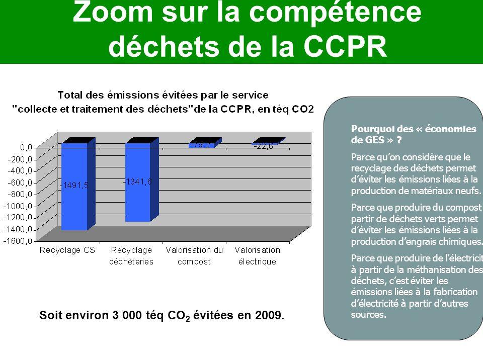 Soit environ 3 000 téq CO 2 évitées en 2009. Pourquoi des « économies de GES » ? Parce quon considère que le recyclage des déchets permet déviter les