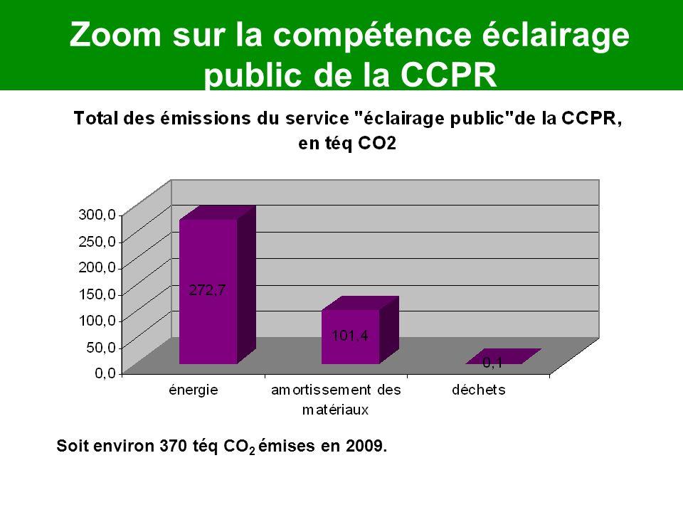 Zoom sur la compétence éclairage public de la CCPR Soit environ 370 téq CO 2 émises en 2009.