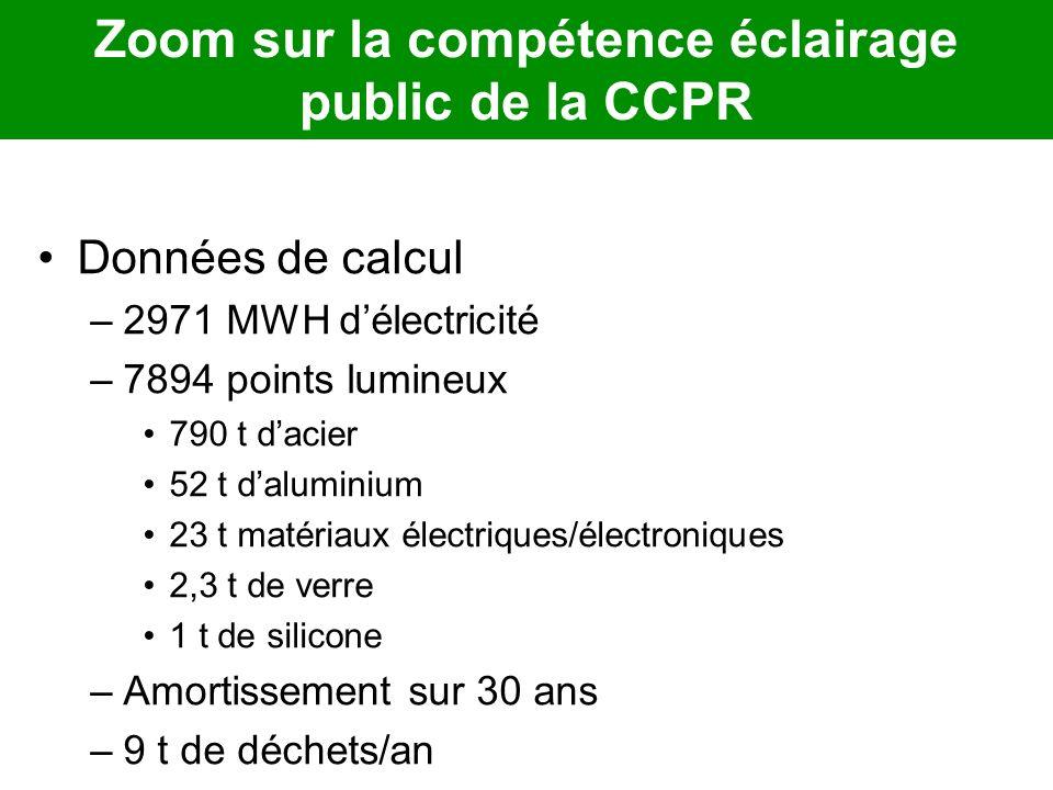 Données de calcul –2971 MWH délectricité –7894 points lumineux 790 t dacier 52 t daluminium 23 t matériaux électriques/électroniques 2,3 t de verre 1
