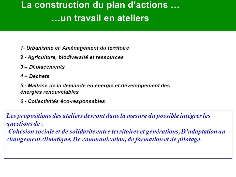 La construction du plan dactions … …un travail en ateliers 1- Urbanisme et Aménagement du territoire 2 - Agriculture, biodiversité et ressources 3 – D