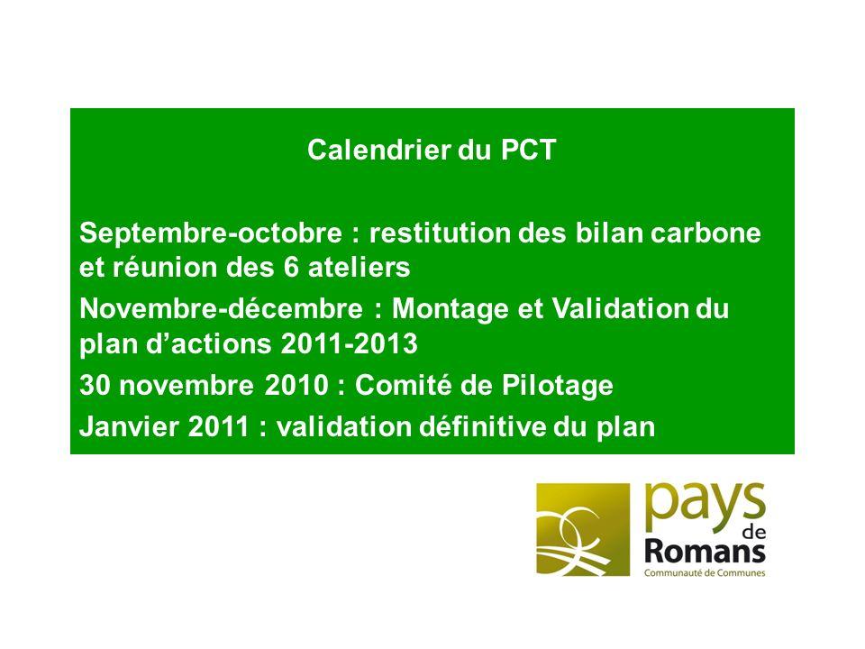 Calendrier du PCT Septembre-octobre : restitution des bilan carbone et réunion des 6 ateliers Novembre-décembre : Montage et Validation du plan dactio