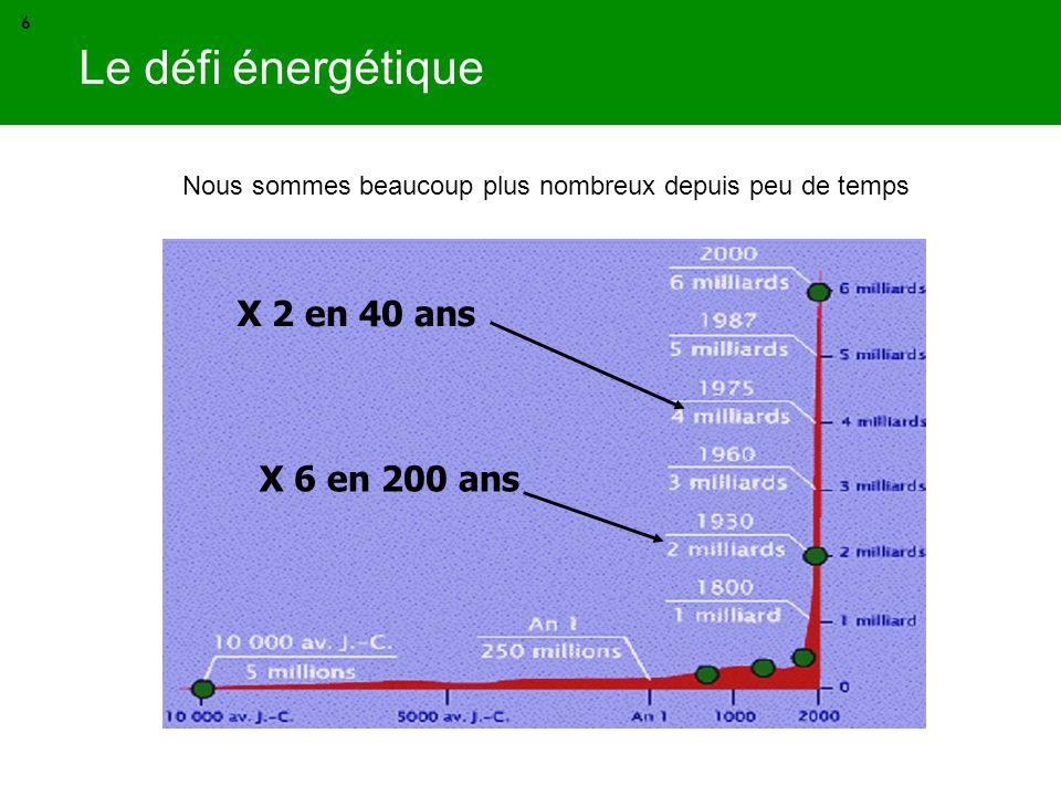 Nous sommes beaucoup plus nombreux depuis peu de temps X 6 en 200 ans X 2 en 40 ans Le défi énergétique 6