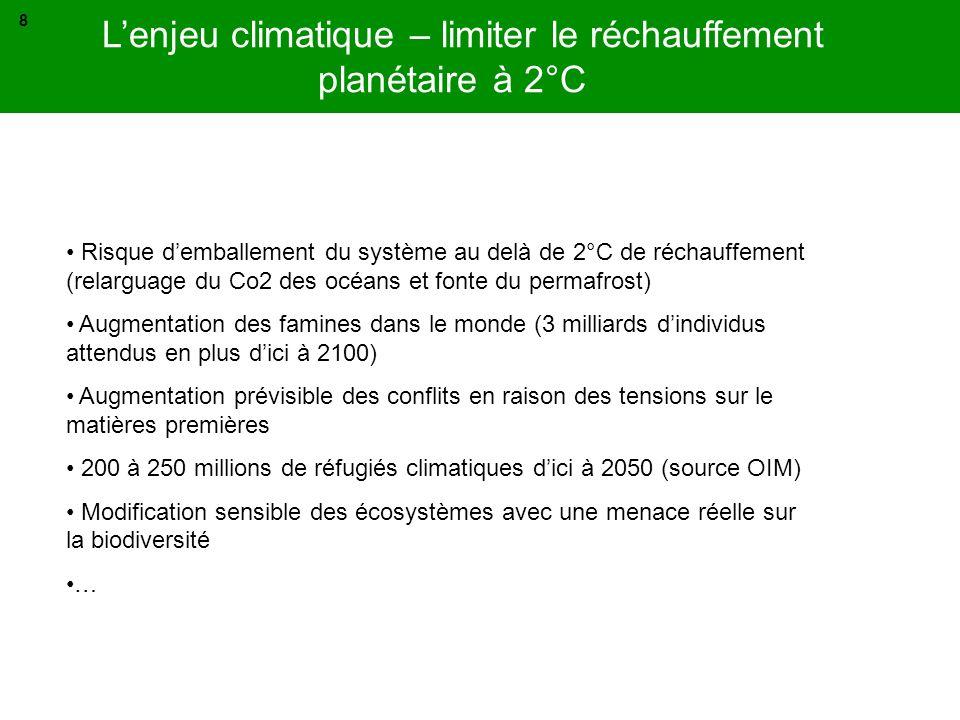 Lenjeu climatique – limiter le réchauffement planétaire à 2°C 8 Risque demballement du système au delà de 2°C de réchauffement (relarguage du Co2 des