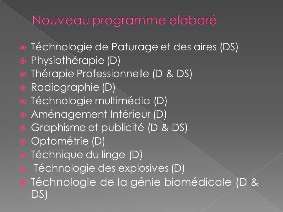Téchnologie de Paturage et des aires (DS) Physiothérapie (D) Thérapie Professionnelle (D & DS) Radiographie (D) Téchnologie multimédia (D) Aménagement Intérieur (D) Graphisme et publicité (D & DS) Optométrie (D) Téchnique du linge (D) Téchnologie des explosives (D) Téchnologie de la génie biomédicale (D & DS)
