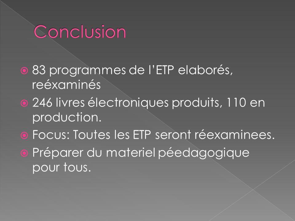 83 programmes de lETP elaborés, reéxaminés 246 livres électroniques produits, 110 en production.