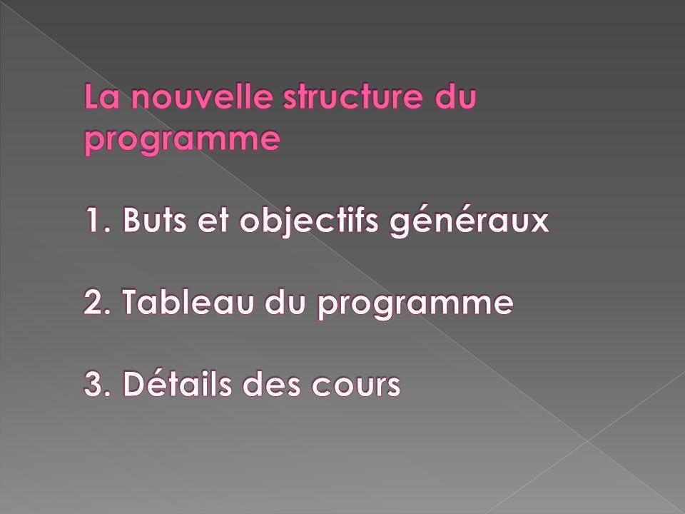Numero de cours Titre de CoursLTPCUCHPre-requis SUG 101 Principes elementaire darpentage 10324 Bac + Maths.