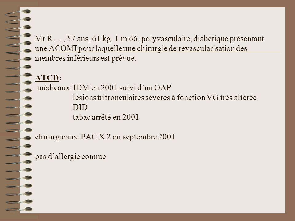 Mr R…., 57 ans, 61 kg, 1 m 66, polyvasculaire, diabétique présentant une ACOMI pour laquelle une chirurgie de revascularisation des membres inférieurs