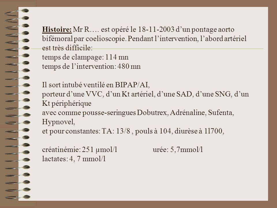 Histoire: Mr R…. est opéré le 18-11-2003 dun pontage aorto bifémoral par coelioscopie. Pendant lintervention, labord artériel est très difficile: temp