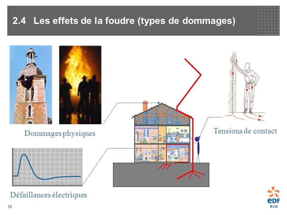 10 2.4Les effets de la foudre (types de dommages) Tensions de contact Défaillances électriques Dommages physiques