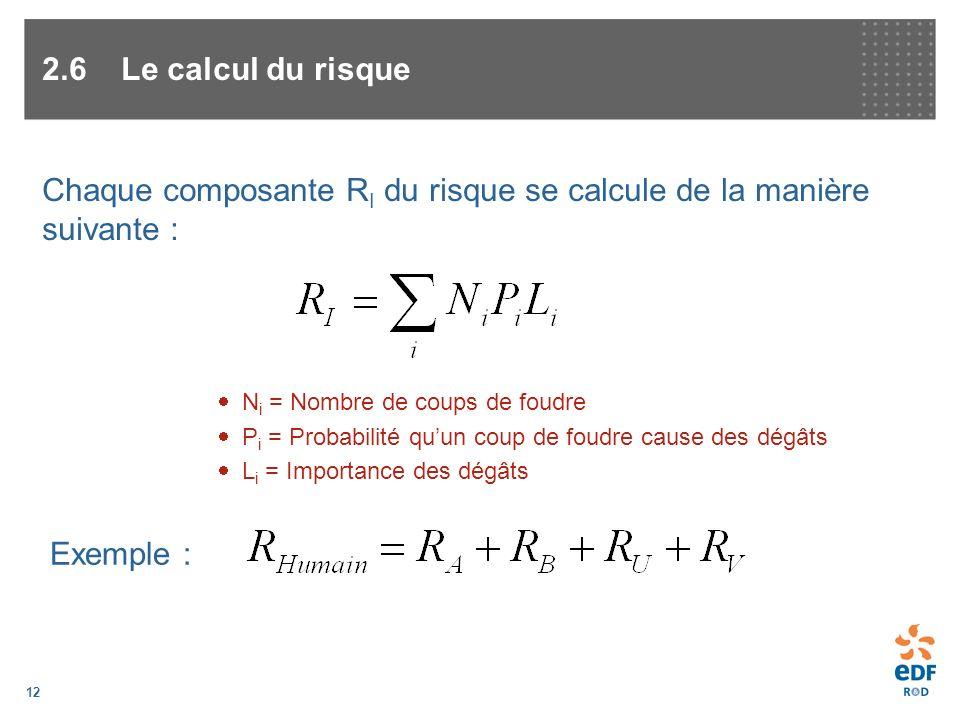 12 Chaque composante R I du risque se calcule de la manière suivante : N i = Nombre de coups de foudre P i = Probabilité quun coup de foudre cause des