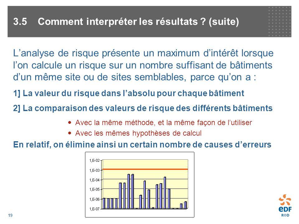 19 3.5 Comment interpréter les résultats ? (suite) Lanalyse de risque présente un maximum dintérêt lorsque lon calcule un risque sur un nombre suffisa