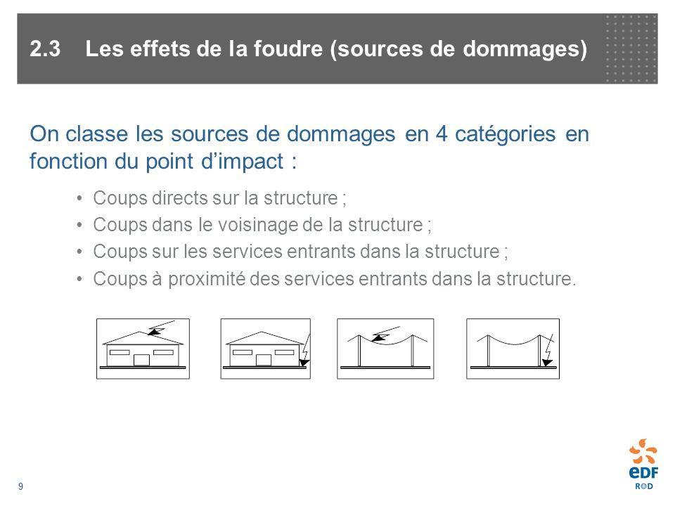 9 2.3 Les effets de la foudre (sources de dommages) On classe les sources de dommages en 4 catégories en fonction du point dimpact : Coups directs sur
