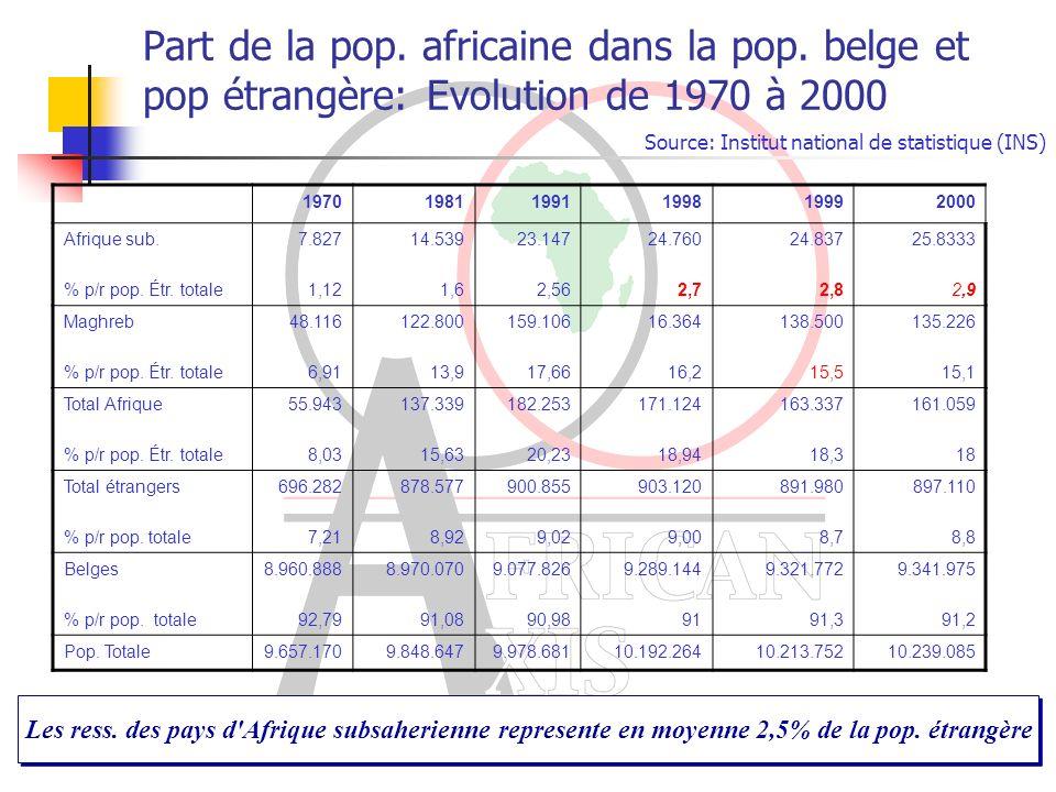 NOS CONTACTS ADRESSE POSTALE AFRICAN AXIS ASBL PLACE DE LA DUCHESSE DE BRABANT,9 1080 BRUXELLES ADRESSE ELECTRONIQUE africanaxis@hotmail.com SITE INTERNET http://www.africanaxis.org Tel: 02-410 46 11 GSM: 0474 99 36 70 COMPTE: 21O-0348180-02