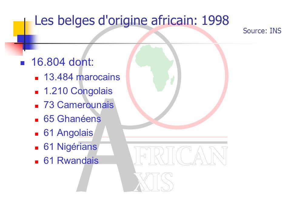 Les belges d origine africain: 1998 16.804 dont: 13.484 marocains 1.210 Congolais 73 Camerounais 65 Ghanéens 61 Angolais 61 Nigérians 61 Rwandais Source: INS