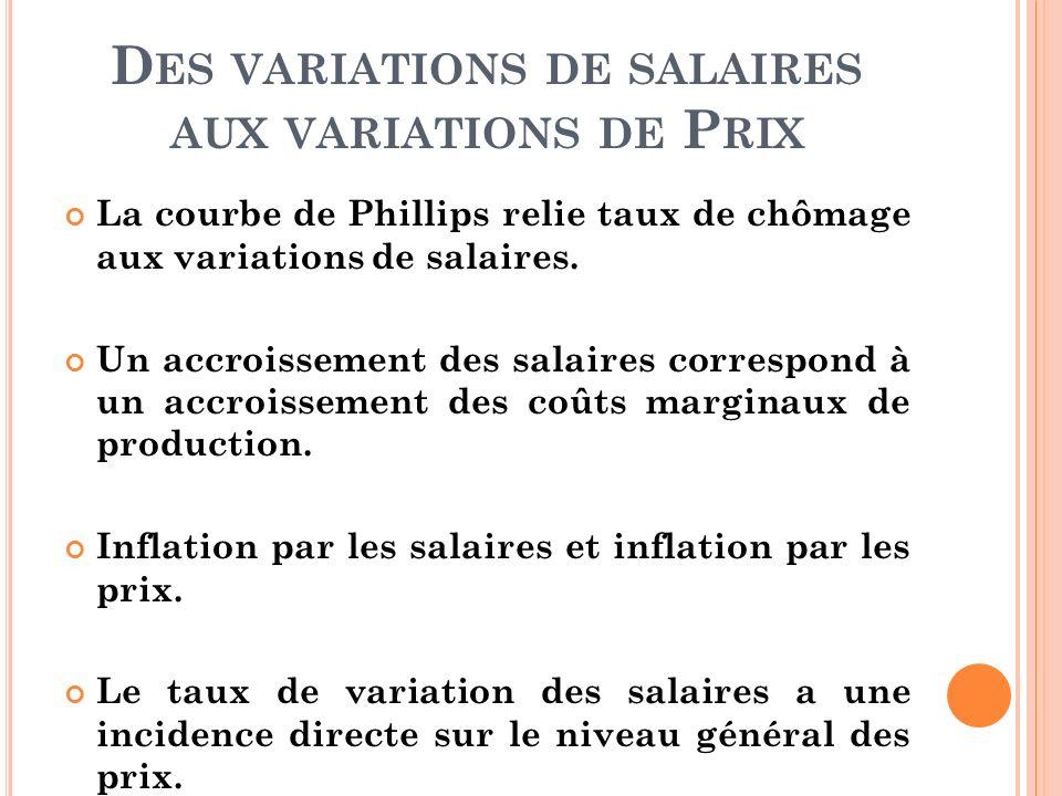 D ES VARIATIONS DE SALAIRES AUX VARIATIONS DE P RIX La courbe de Phillips relie taux de chômage aux variations de salaires. Un accroissement des salai