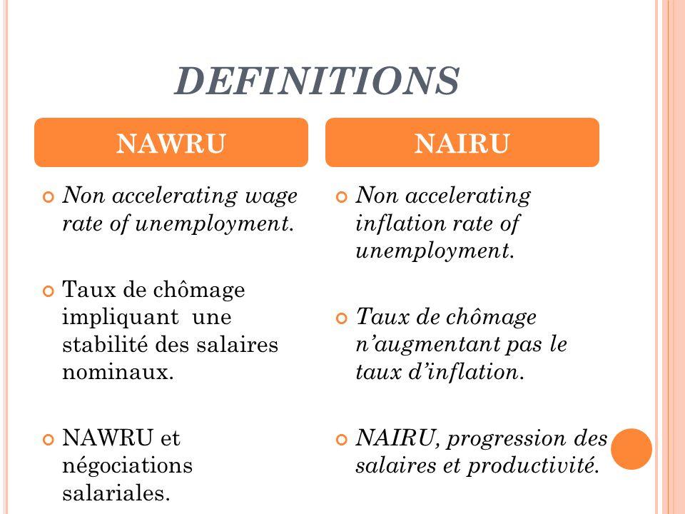 DEFINITIONS Non accelerating wage rate of unemployment. Taux de chômage impliquant une stabilité des salaires nominaux. NAWRU et négociations salarial