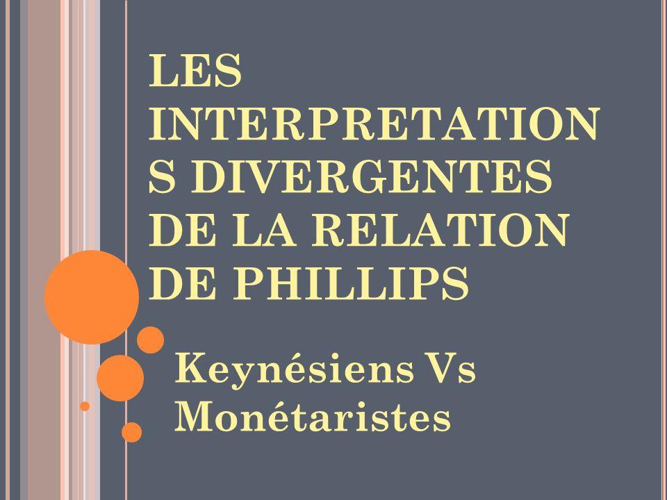 LES INTERPRETATION S DIVERGENTES DE LA RELATION DE PHILLIPS Keynésiens Vs Monétaristes