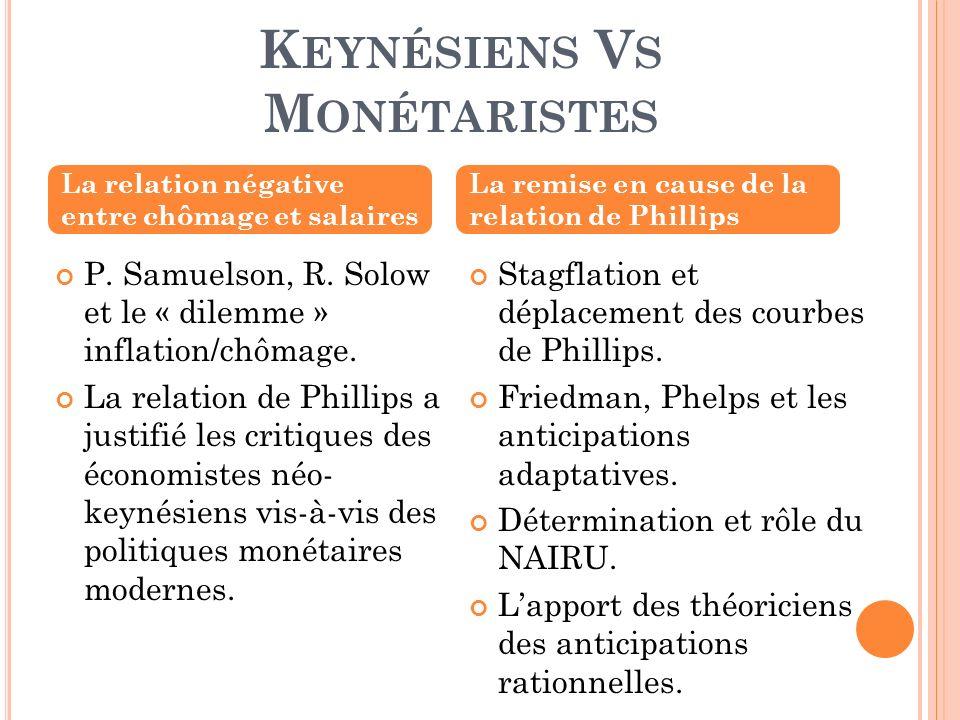 K EYNÉSIENS V S M ONÉTARISTES P. Samuelson, R. Solow et le « dilemme » inflation/chômage. La relation de Phillips a justifié les critiques des économi