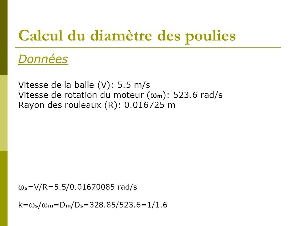 Calcul du diamètre des poulies Données Vitesse de la balle (V): 5.5 m/s Vitesse de rotation du moteur (ω m ): 523.6 rad/s Rayon des rouleaux (R): 0.01
