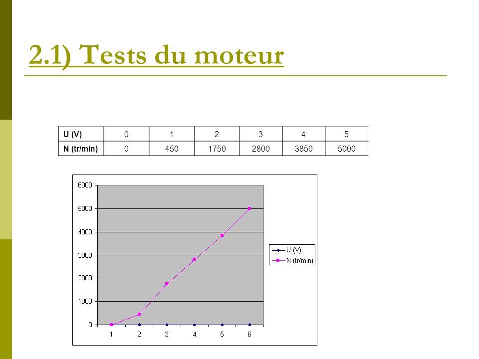2.1) Tests du moteur U (V)012345 N (tr/min)04501750280038505000