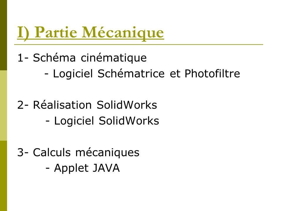 I) Partie Mécanique 1- Schéma cinématique - Logiciel Schématrice et Photofiltre 2- Réalisation SolidWorks - Logiciel SolidWorks 3- Calculs mécaniques