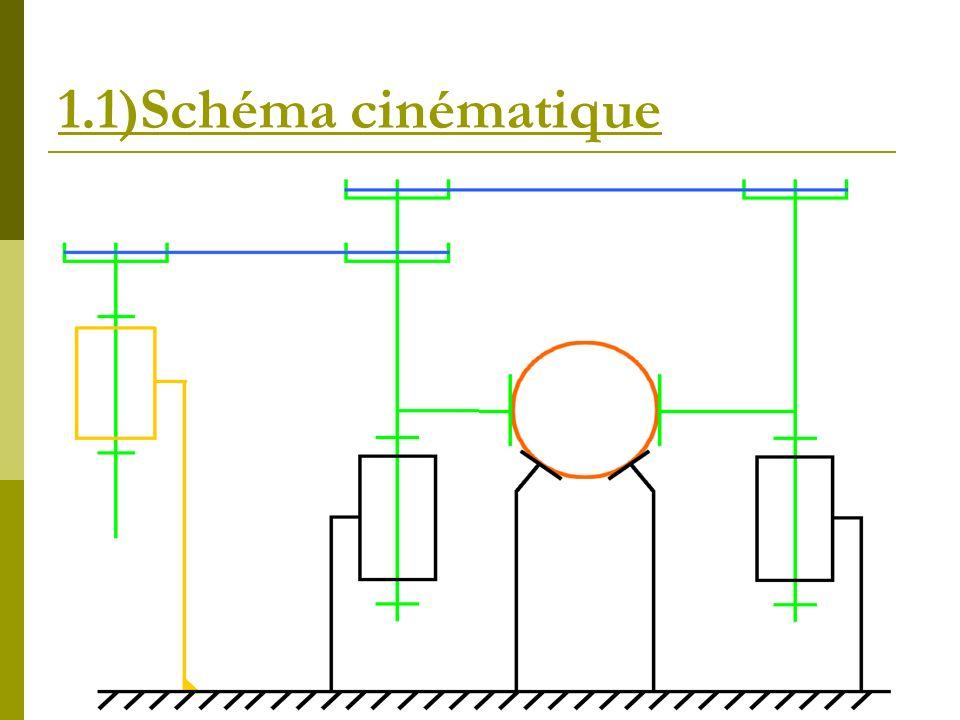 1.1)Schéma cinématique