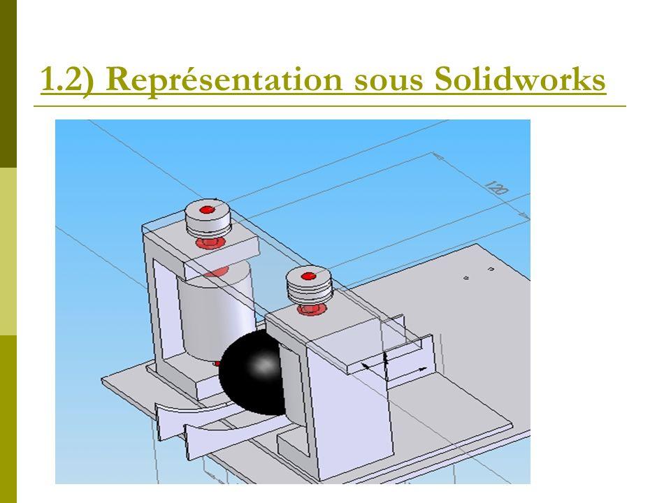 1.2) Représentation sous Solidworks