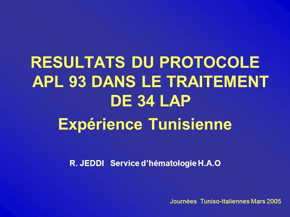 AVANT 1997 Diagnostic de LAP : critères morphologiques Pas détude cytogénétique ( ni moléculaire !) Pas détude immunophénotypique Traitement idem les autres LAM Aucune évaluation thérapeutique