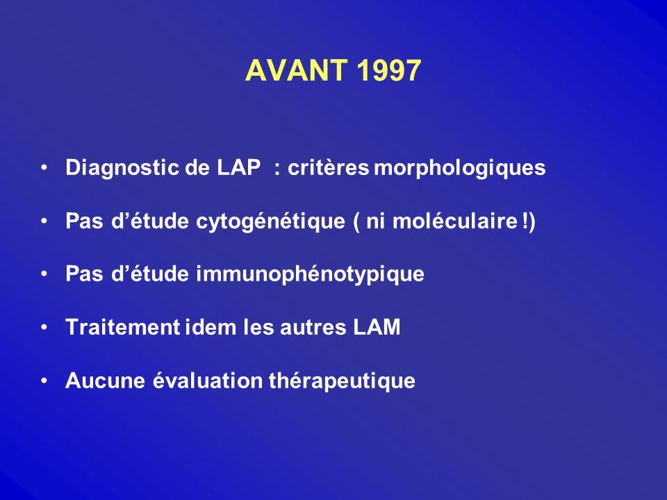 APRES 1997 1997 : - Diagnostic LAP : morphologie + cytogénétique - Introduction de lATRA protocole APL 93 : Groupe B et C pour linduction et groupe 3 pour lentretien.