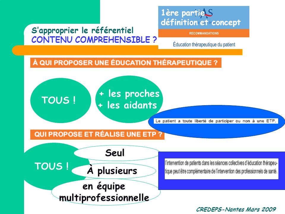 CREDEPS-Nantes Mars 2009 Sapproprier le référentiel CONTENU COMPREHENSIBLE ? TOUS ! + les proches + les aidants TOUS ! Seul en équipe multiprofessionn