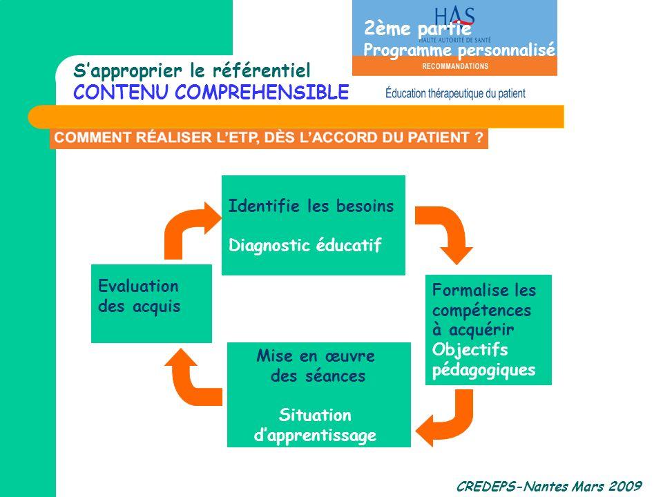 CREDEPS-Nantes Mars 2009 Identifie les besoins Diagnostic éducatif Formalise les compétences à acquérir Objectifs pédagogiques Mise en œuvre des séanc