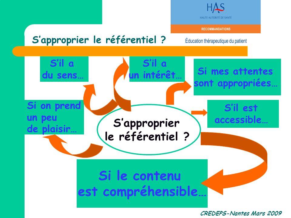CREDEPS-Nantes Mars 2009 Si mes attentes sont appropriées… Si le contenu est compréhensible… Si on prend un peu de plaisir… Sapproprier le référentiel
