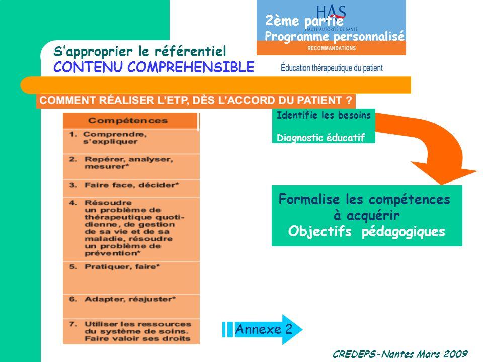CREDEPS-Nantes Mars 2009 Formalise les compétences à acquérir Objectifs pédagogiques Sapproprier le référentiel CONTENU COMPREHENSIBLE ? 2ème partie P