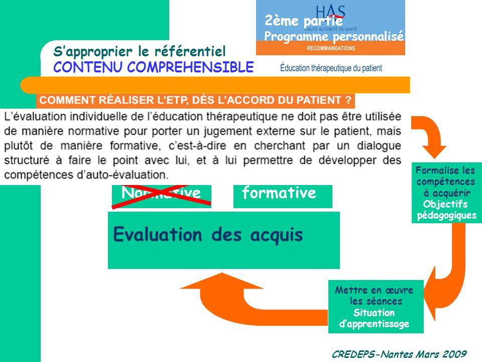 CREDEPS-Nantes Mars 2009 Identifie les besoins Diagnostic éducatif Formalise les compétences à acquérir Objectifs pédagogiques Mettre en œuvre les séa