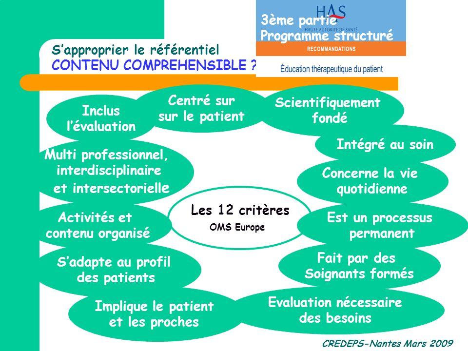 CREDEPS-Nantes Mars 2009 Sapproprier le référentiel CONTENU COMPREHENSIBLE ? 3ème partie Programme structuré Centré sur sur le patient Scientifiquemen