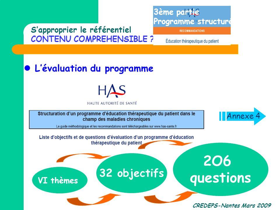 CREDEPS-Nantes Mars 2009 Sapproprier le référentiel CONTENU COMPREHENSIBLE ? Lévaluation du programme Annexe 4 VI thèmes 32 objectifs 2O6 questions 3è