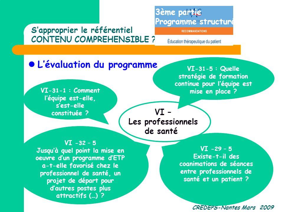 CREDEPS-Nantes Mars 2009 Sapproprier le référentiel CONTENU COMPREHENSIBLE ? Lévaluation du programme VI - 29 – 5 Existe-t-il des coanimations de séan