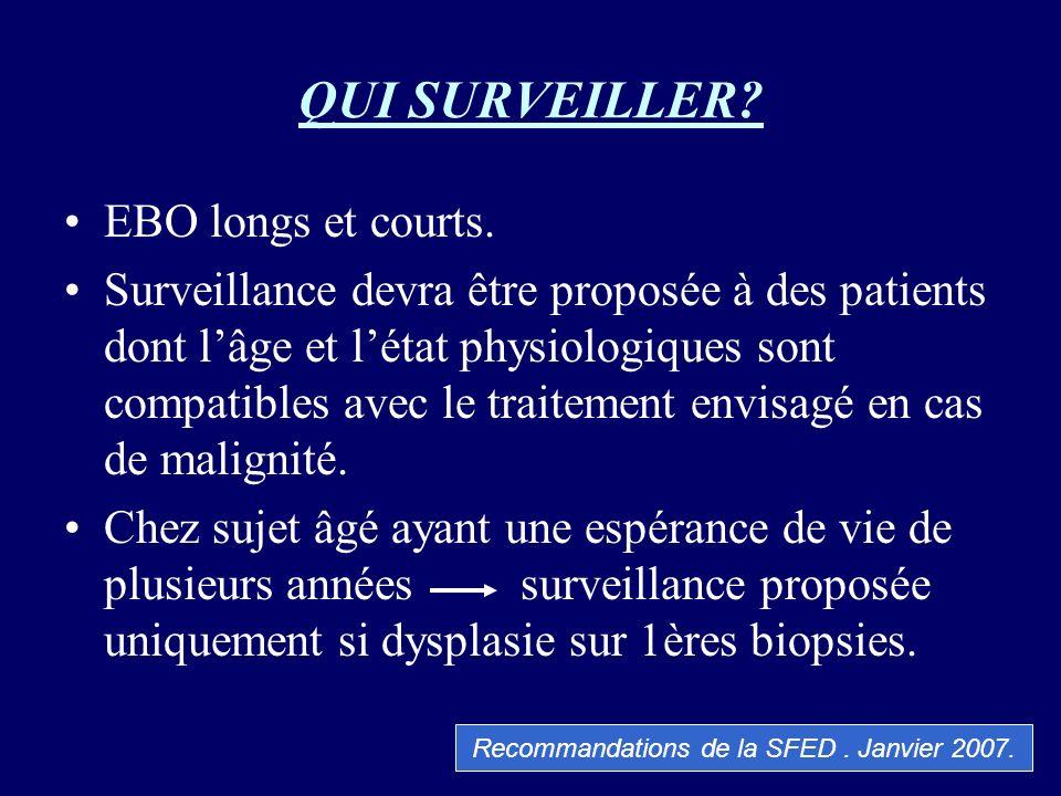 QUI SURVEILLER? EBO longs et courts. Surveillance devra être proposée à des patients dont lâge et létat physiologiques sont compatibles avec le traite