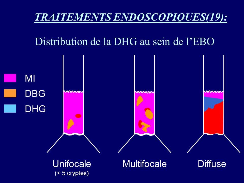 MultifocaleUnifocale (< 5 cryptes) Diffuse Distribution de la DHG au sein de lEBO MI DBG DHG TRAITEMENTS ENDOSCOPIQUES(19):